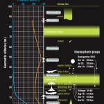 140501_regular-public-astronaut-chart