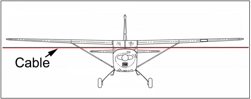 Aircraft orientation to powerline at time of impact. Source: ATSB