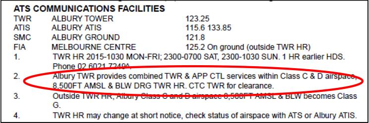ATS communications facilities