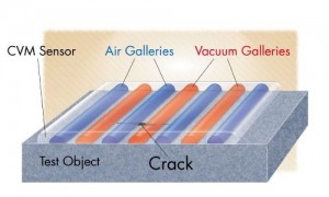 Diagram showing how CVM detects cracks. Image: