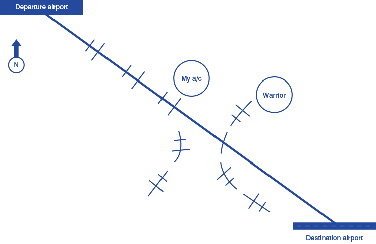 Diagram illustrating the flight paths of the two aircraft.